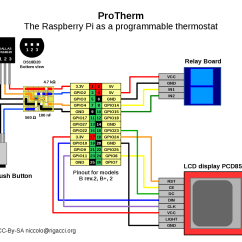 Raspberry Pi Relay Wiring Diagram 85 Chevy Silverado Programmable Thermostat With The Rigacci Org