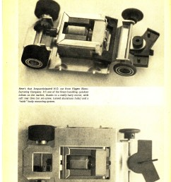 in late 1970 riggen industries of torrance california and later gardena california introduced a new ho scale slot car for competitive slot car racing  [ 1634 x 2302 Pixel ]