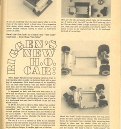 in late 1970 riggen industries of torrance california and later gardena california introduced a new ho scale slot car for competitive slot car racing  [ 1634 x 2160 Pixel ]