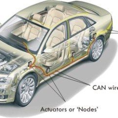 Bmw Vehicle Speed Sensor Wiring Diagram For Warn A2000 Winch Canbus Right Connections How Does It Work