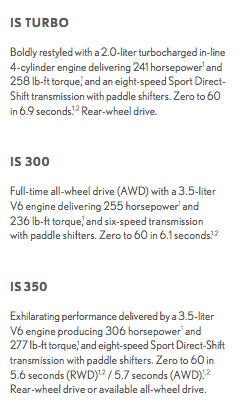 2017 Lexus IS300