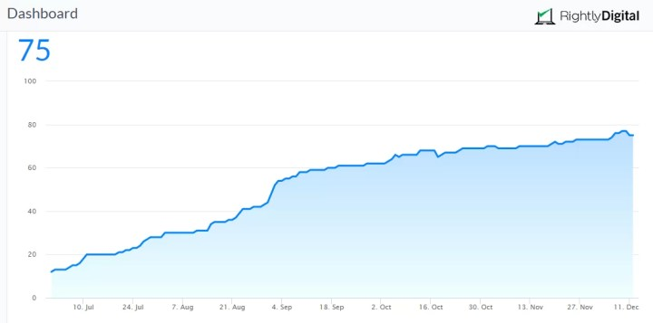 ManyChat Growth