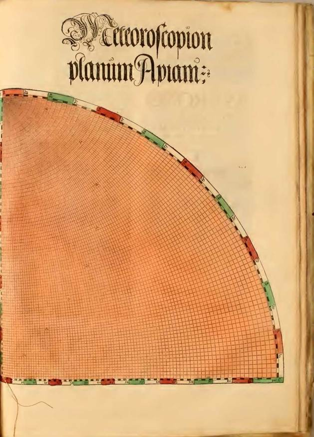 Astronomicum Caesarium