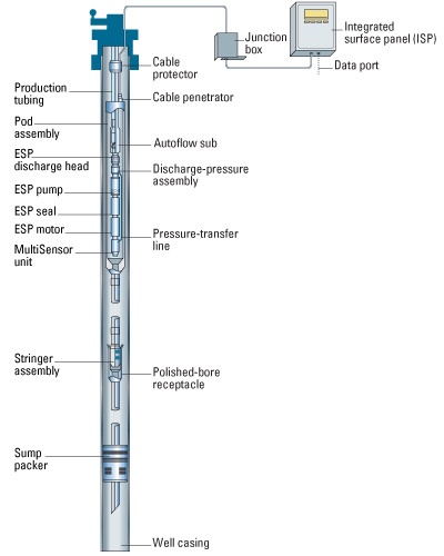submersible pump electrical schematic  data wiring diagrams •