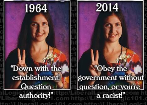 Marxister, liberalere, sosialister og andre satanisters utvikling og innvikling gjennom tidene...