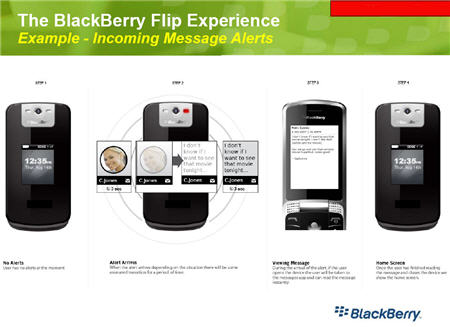 The BlackBerry KickStart Flip Experience