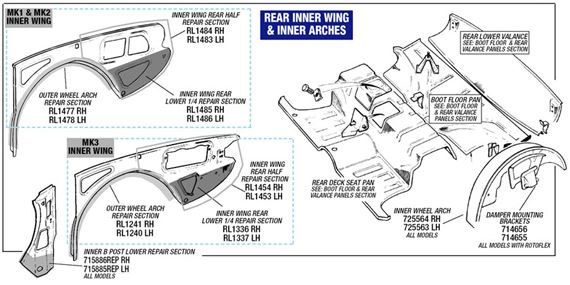 Triumph GT6 Rear Inner Wing and Inner Arches (Mk3