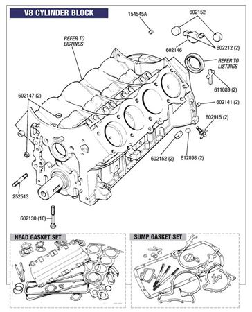 Land Rover Defender V8 Engine Range Rover V8 Wiring
