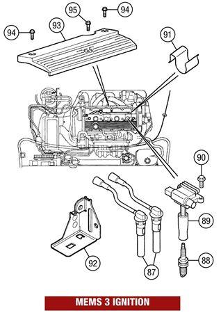 1975 Vw Wiring Diagram 1976 MG Midget Dashboard Instrument