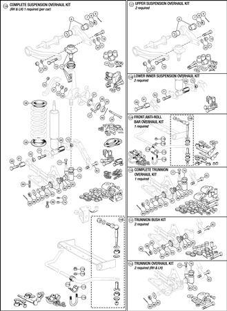 Triumph Tr6 Stock Engine Triumph TR8 Engine Wiring Diagram