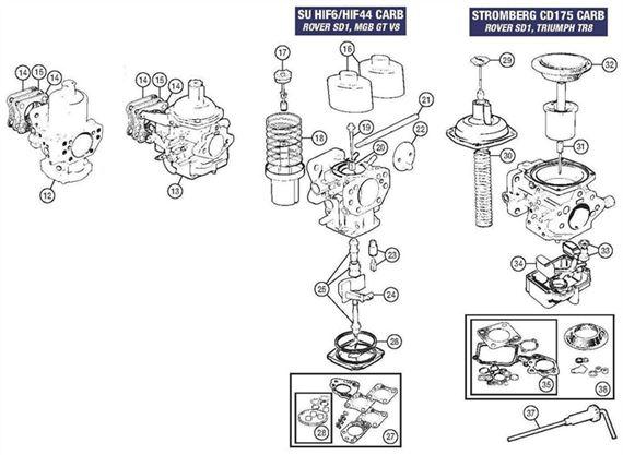 Su Carburetor Diagram, Su, Free Engine Image For User