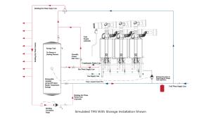 Tankless Rack Systems   Rinnai