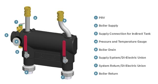 tankless water heater piping diagram car wiring diagrams alarm condensing boilers venting & accessories | rinnai america