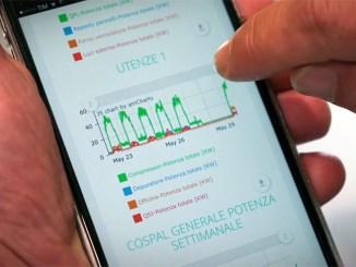 Smart monitoring, Ressolar Ress Control taglia i costi d'esercizio