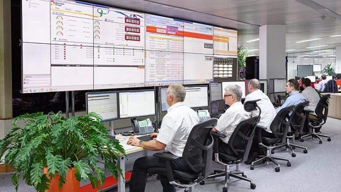 Trend Control Systems, smart building e BMES