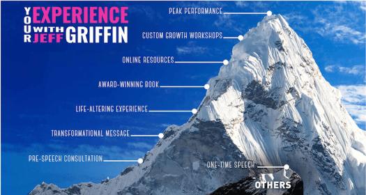 Griffin Motivation - CorporateSpeaker www.griffinmotivation.com