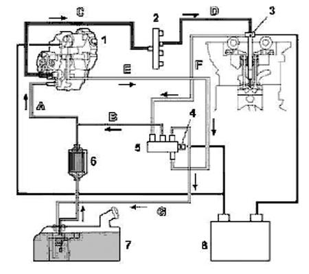 Il sistema common rail EDC16C34, gruppo PSA: introduzione