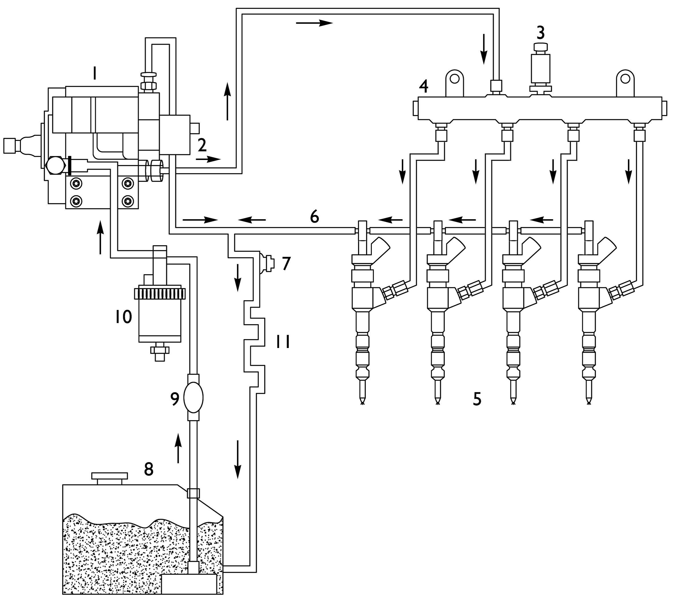 Schaltplan Diesel C3 14 Hdi