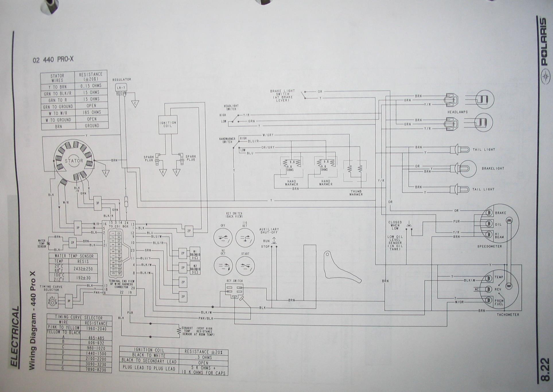 Wiring Diagram Additionally Polaris Snowmobile Wiring Diagrams
