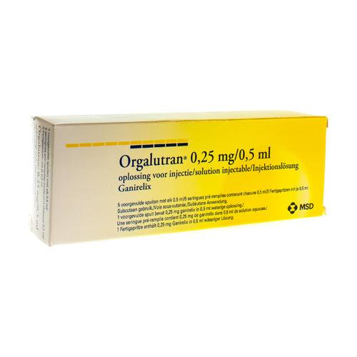 Orgalutran e stimolazione ovarica