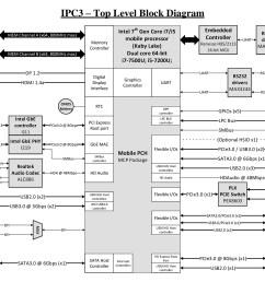 intense pc3 i7 7th gen risc rosenberg information systems c intense cctv pro block diagram [ 2000 x 1414 Pixel ]