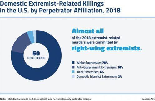 Image 2 Weekly Article 4 300x196 - Why The United States Needs to Reform Counter-Terrorism Efforts on the Home Front