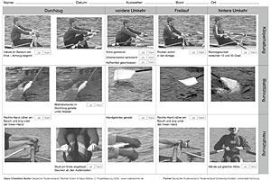 Basis-Checkliste Skullen