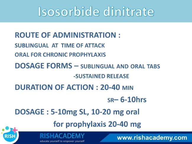Anti Anginal Drugs www.rishacademy.com