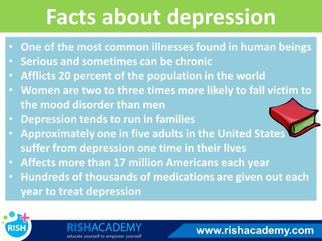 depression www.rishacademy