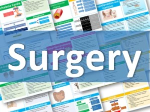 Surgery Study Resources Homepic