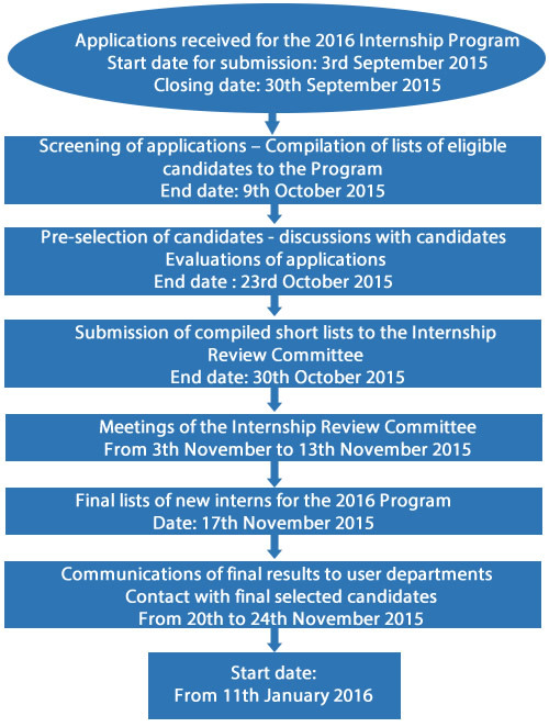 internship_calendaren