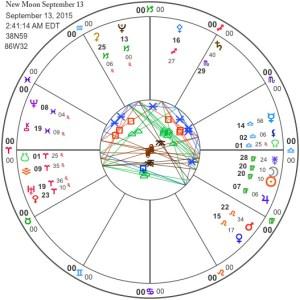New Moon September 13