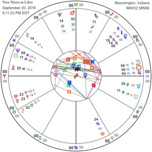 new-moon-in-libra