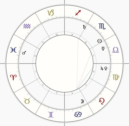 Matrix Astrology Software RapidshareDownload Free Software