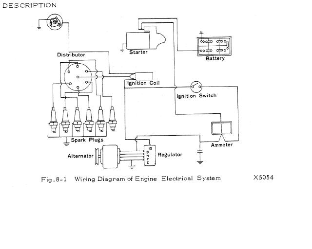 1976 toyota fj40 wiring diagram 1983 ford f150 ignition switch diagrams thumbsfj40 won u0027t start rising sun 4wd club of