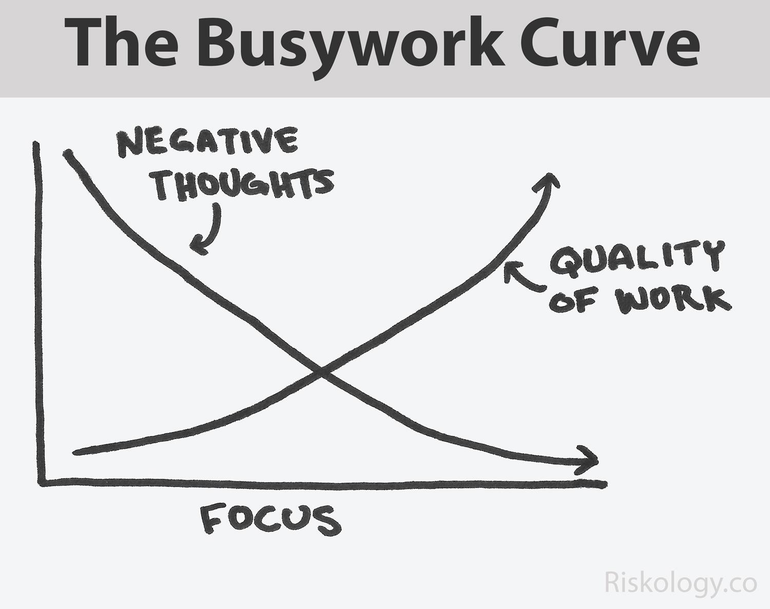 Use Your Busywork to Improve Your Important Work