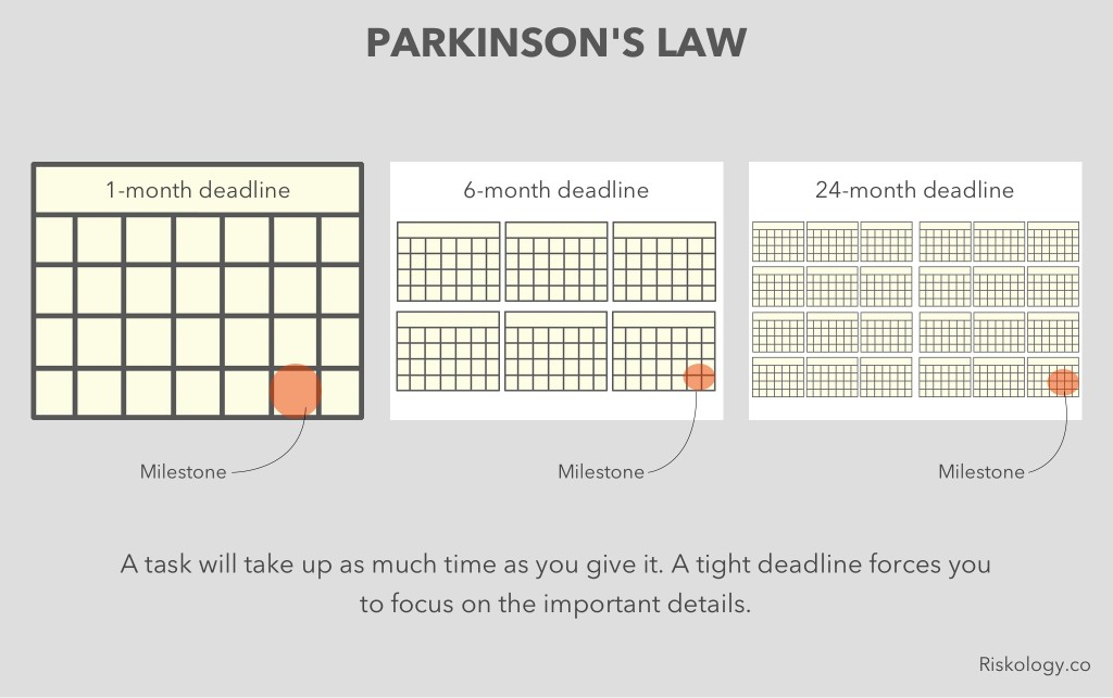 parkinsons-law leadership become a better leader how to lead