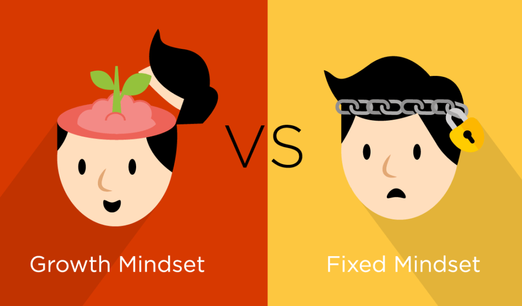 Leadership Challenges: Growth vs Fixed Mindest