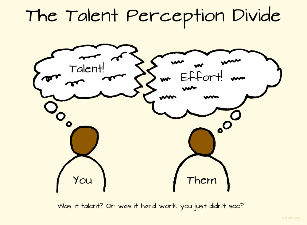 Growth mindset and the talent perception divide: Was it talent? Or was it hard work you just didn't see?