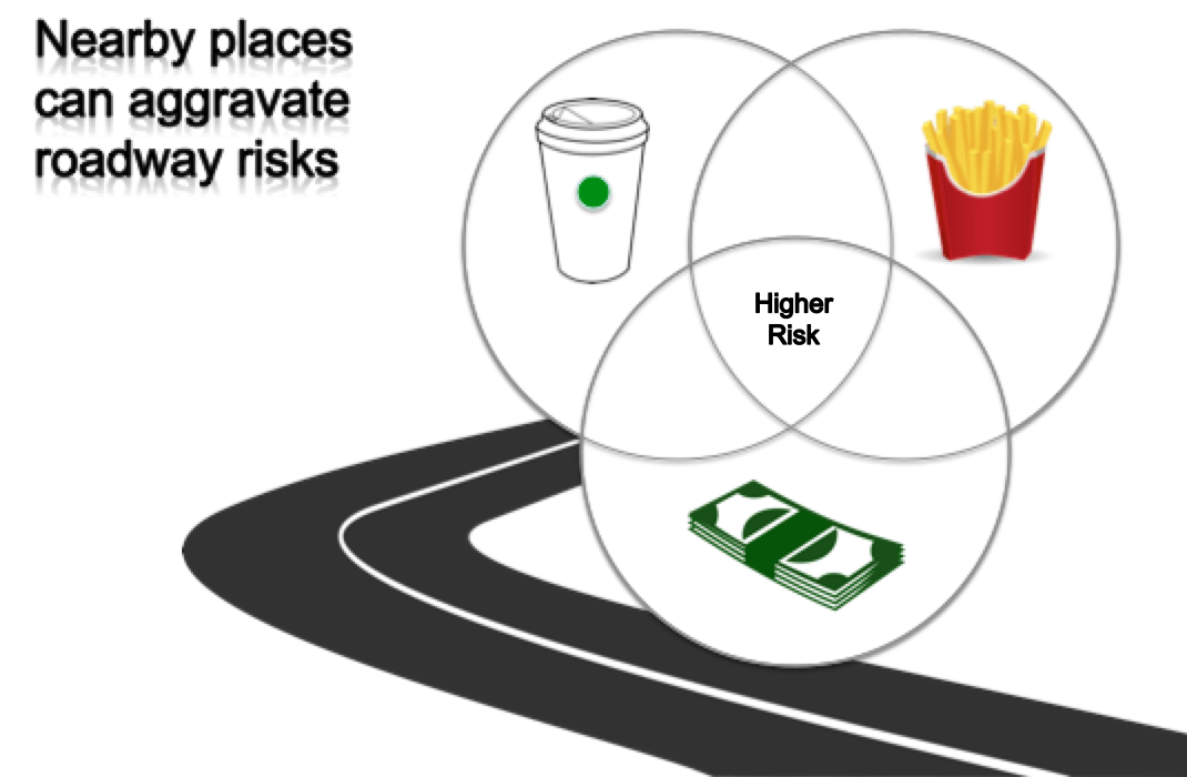 spatial diagram of fast food wiring for nest thermostat uk risk terrain modeling official site blog geo factors can also influence driver behaviors and therefore increase the risks crashes along certain
