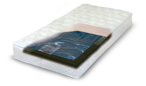 materassi ad acqua levoluzione del vecchio materasso
