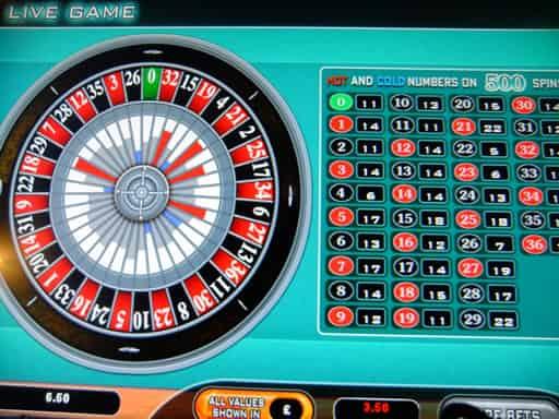 実際の賭け方について知ろう