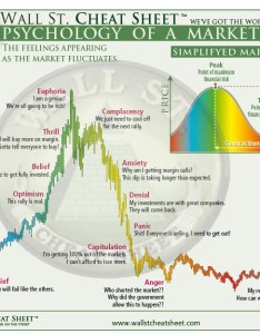 Psychology cheat sheet also the big picture rh ritholtz