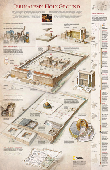diagram of the tabernacle moses nissan pulsar n15 radio wiring national geographic – ritmeyer archaeological design