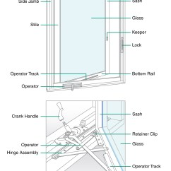 Parts Of A Window Frame Diagram 5 Prong Relay Wiring 12 Volt Double Pole Throw Pane Trendy Fig With