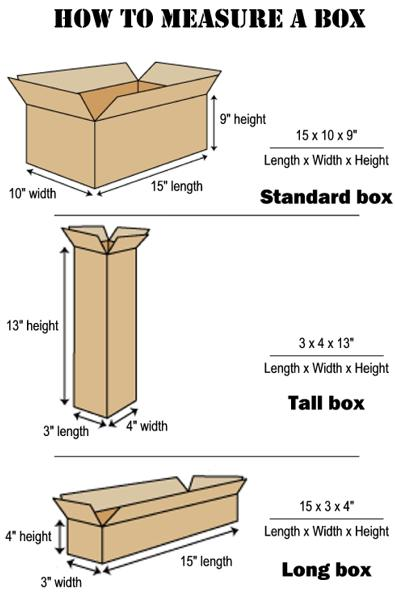 Way Right Measure Box