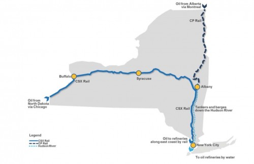 Bakken crude shipping routes by rail and tanker/barge in New York state. N.Y. crude oil report, April 2014