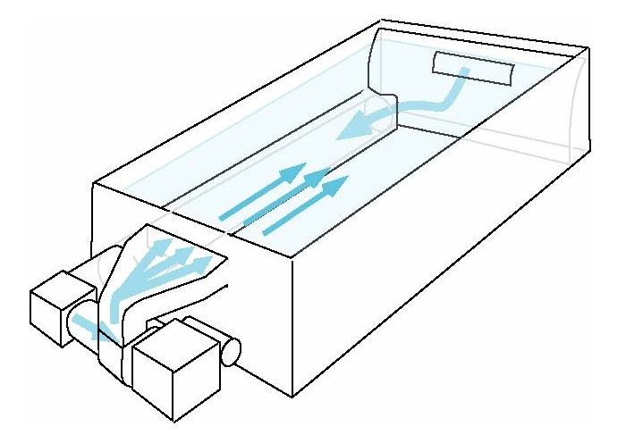 Riverpool.com swimming treadmills for endless enjoyment