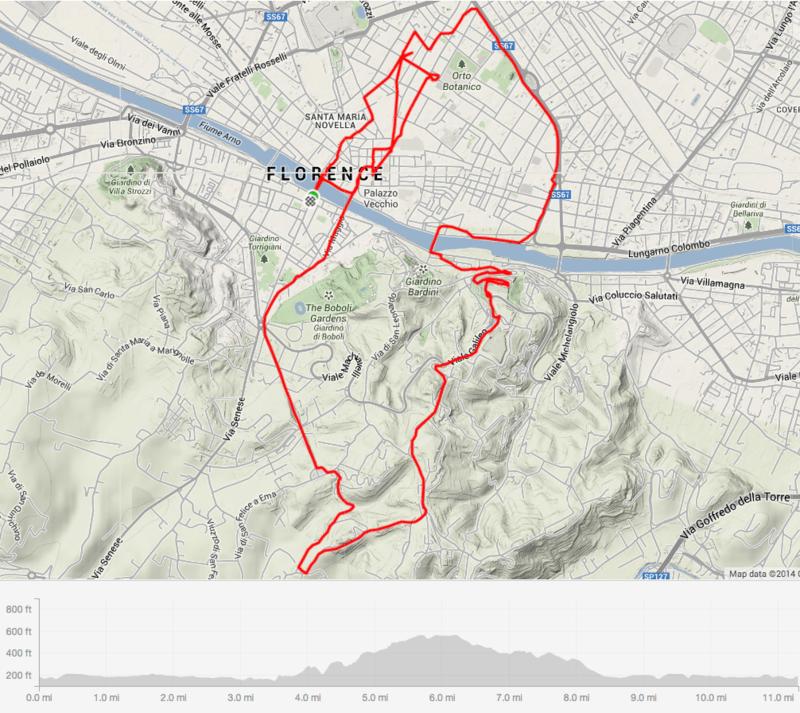 tuscany_bikemap