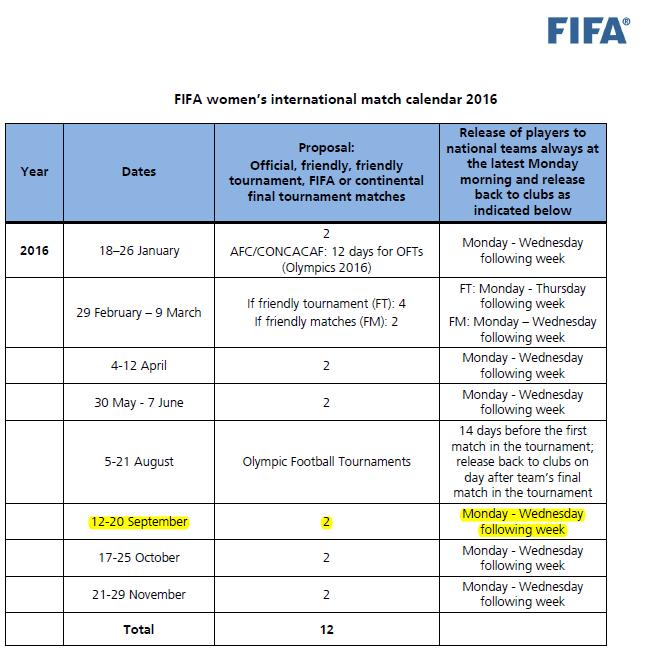 FIFA Calendar